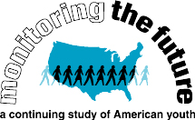 Monitoring the Future, a continuing study of American youth